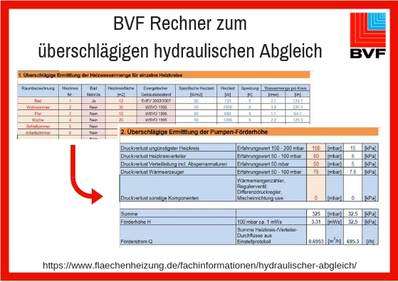 Relativ Hydraulischen Abgleich digital berechnen! - Bundesverband XM24
