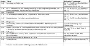 Agenda Sachverständigentagung des BVF e.V.