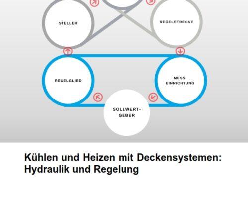 Richtlinie 15.9 Hydraulik Und Regelung