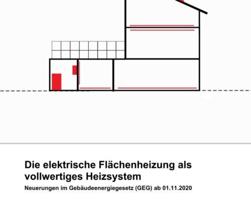 Die Elektrische Flächenheizung Als Vollwertiges Heizsystem