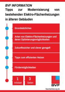 Neues Infoblatt des BVF eV: Tipps zum effizienten Heizen mit der Elektro-Flächenheizung und zur Modernisierung bestehender Anlagen.