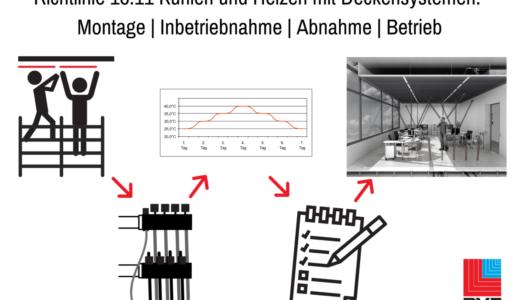 Richtlinie 15.11 Montage   Inbetriebnahme   Abnahme   Betrieb Von Kühl- Und Heizdeckensystemen