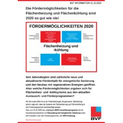 Fördermöglichkeiten 2020